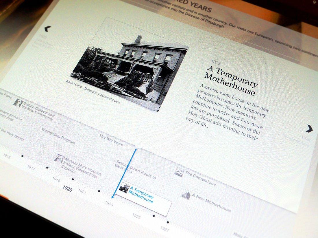 SHS Website History Timeline